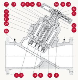 ventil balansirivochnuy 447 3